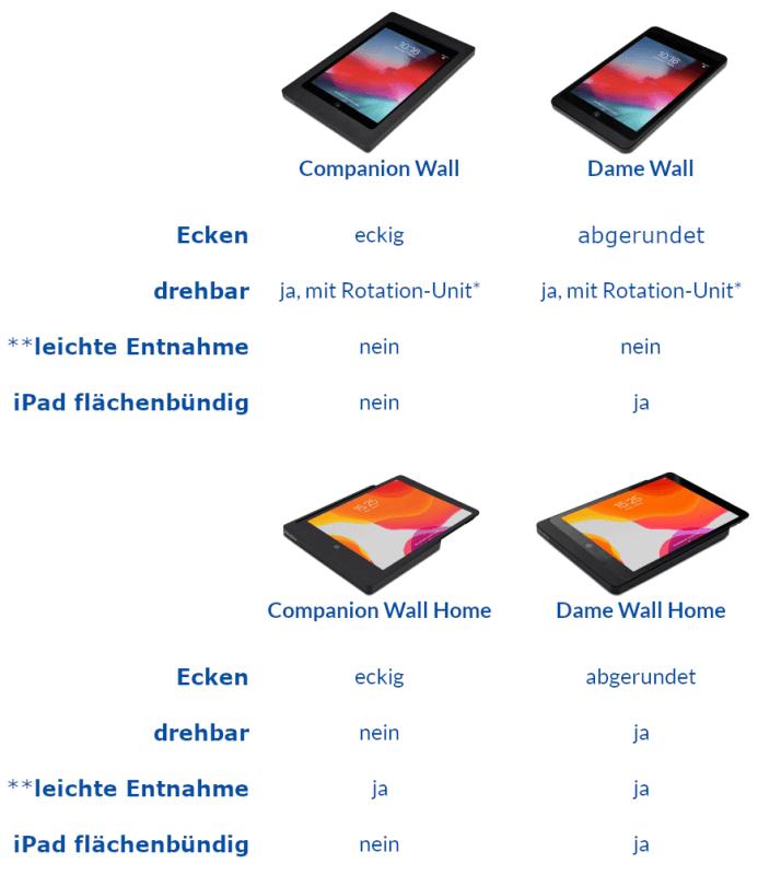 media/image/Displine-Produktvergleich-mobile-ohne-Erklarung.png