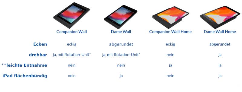 media/image/Displine-Produktvergleich-Desktop-ohne-Erklarung.png
