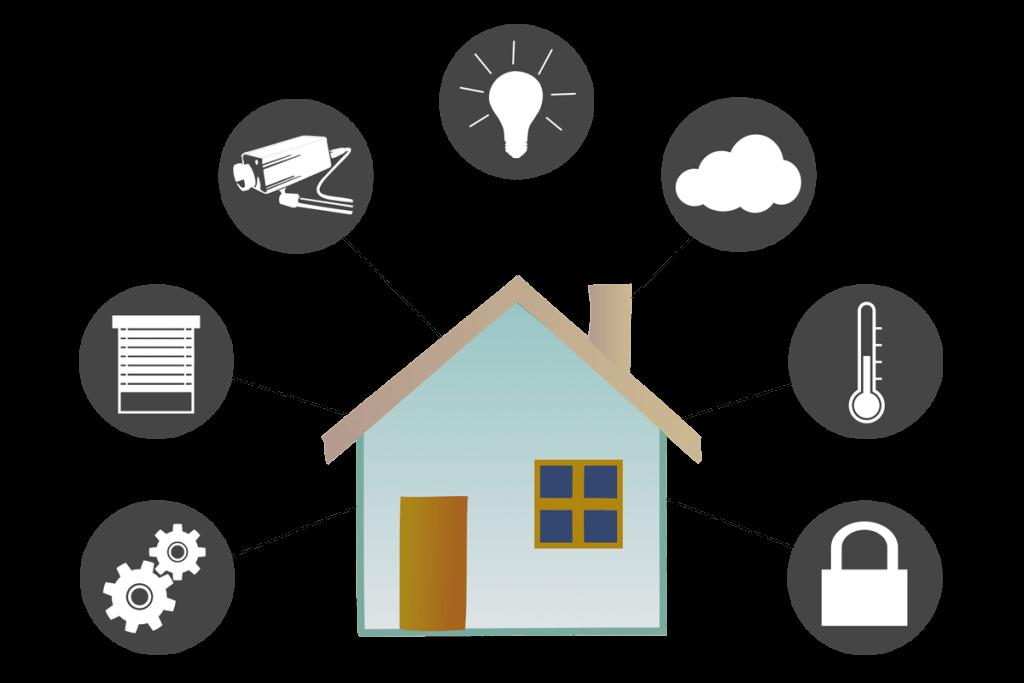 Schaubild Casaio Gewerke für Smart Homes